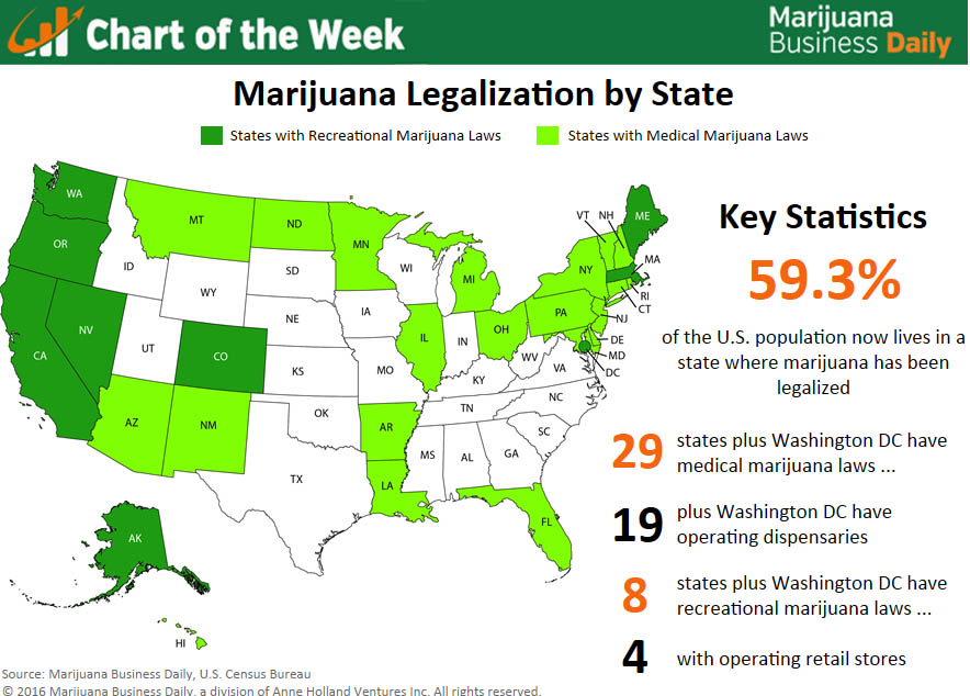 United States of America Marijuana Legalization Map